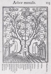 Arbor moralis