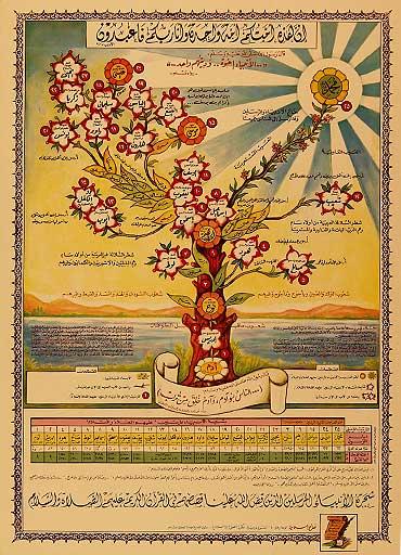 prophet-tree-arbres-des-prophetes-islam